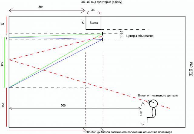 Scheme 1, general view